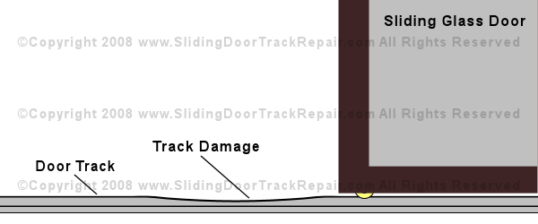 In Figure 1 Below You Can See A Typical Sliding Gl Door With Damaged Track