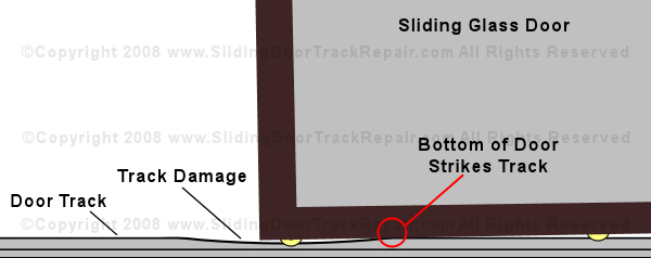 sliding glass door track repair  2